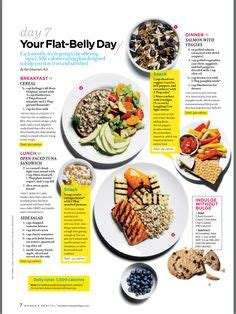 Flat Belly Diet Detox Menu by S Health Flat Belly Diet Detoxin Relaxin All Cool