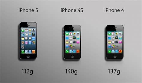 iPhone 5 vs. iPhone 4S vs. iPhone 4