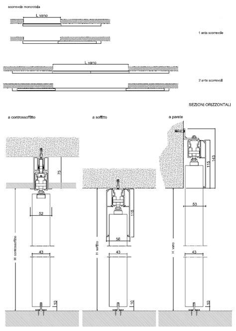 sistemi per porte scorrevoli esterno muro telai scorrevoli esterno muro comeca groupcomeca s