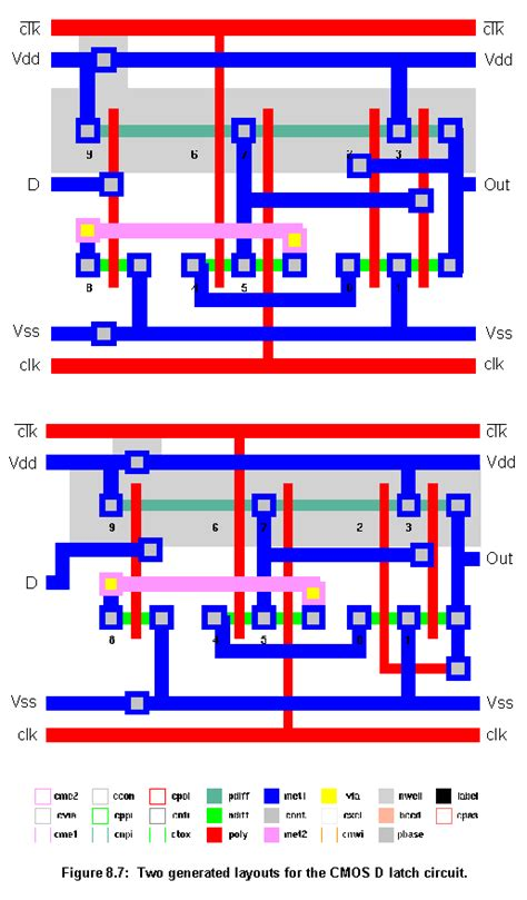 layout design in cmos pdf bicmos nand gate circuit diagram circuit and schematics