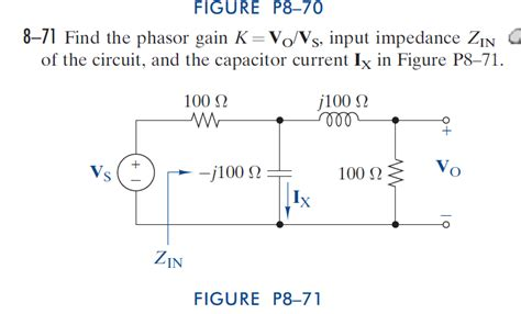 capacitor impedance phasor capacitor impedance phasor 28 images complex impedance ac capacitance and capacitive