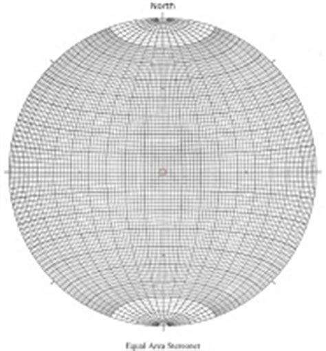 printable equal area stereonet stereonet 8 download zagett
