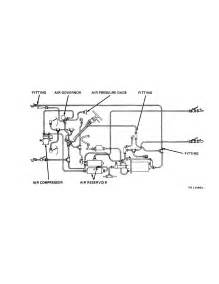 Air Brake System Parts Diagram Mack Axle Diagram Mack Free Engine Image For User Manual