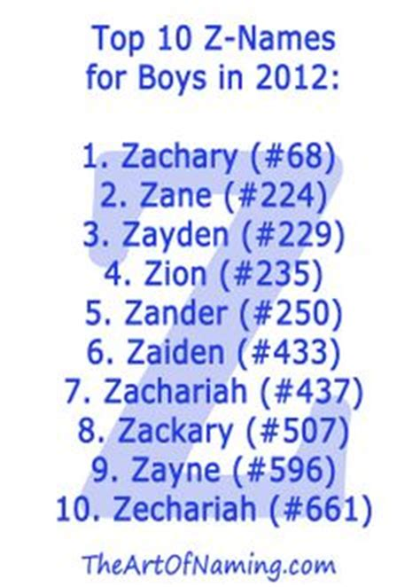 z names names for baby boys on names for boys boy names and best boy names