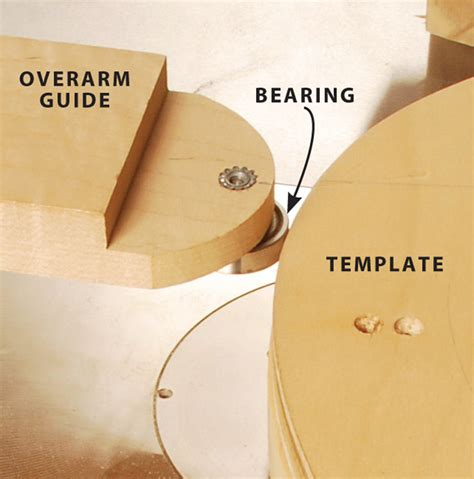 routing guide template template routing popular woodworking magazine