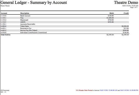 sle management report management accounts sle reports 28 images sle resume