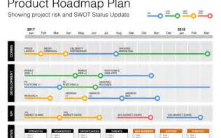 project management roadmap template what is a project roadmap a 101 for roadmap basics