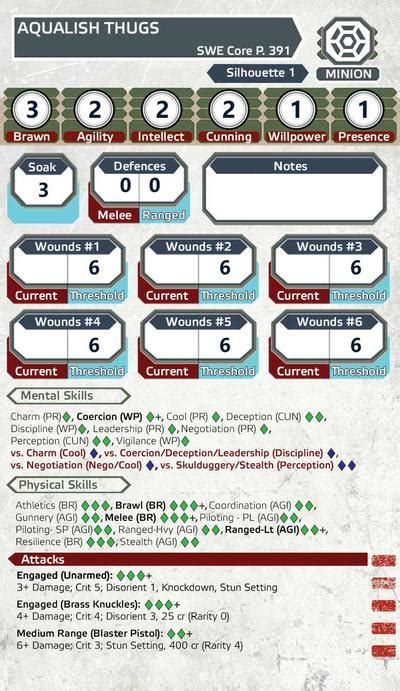 Wars Ffg Npc Card Template by Npc Custom Card Template For Gms Wars Edge Of The