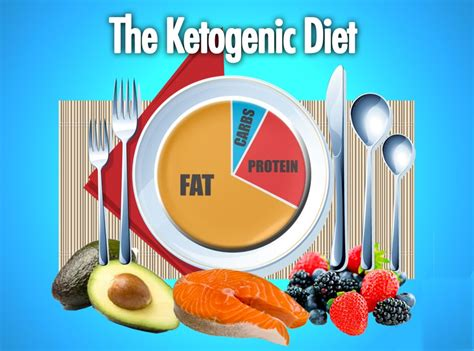 keto diet all about the keto diet a beginners guide