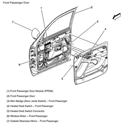 2009 gmc yukon denali replacement passanger door handle my message center on my 2003 gmc yukon is telling me that