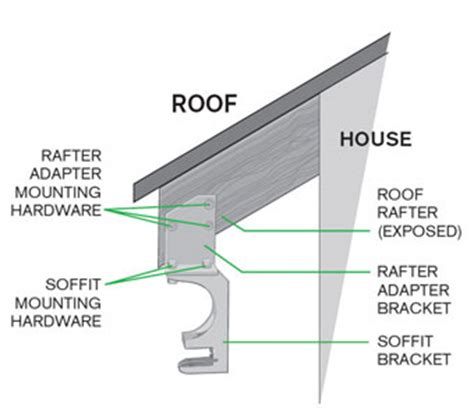 awning mounting hardware how to get rid of a skunk in your backyard how to get rid