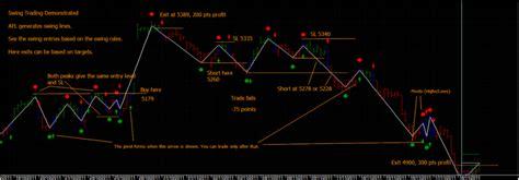swing trading system afl pivot trading system afl