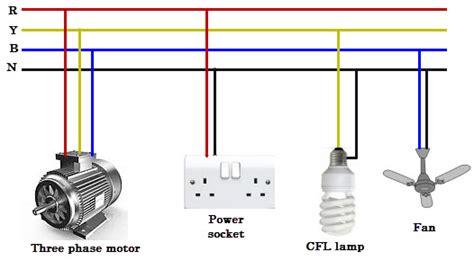 energy measurement   phase ac split   lines