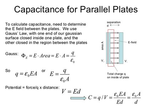 function of capacitor connected in parallel with the load resistor function of capacitor connected in parallel with the load resistor 28 images what is the