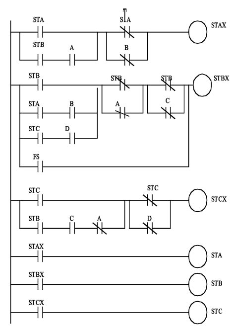 ladder diagram exles wiring diagram with description
