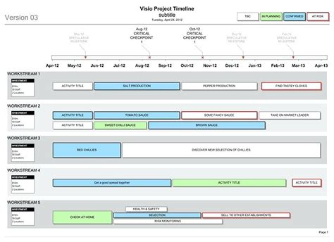 excel 2010 project timeline template generous template for project timeline photos