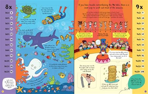 Buku Anak Import Usborne Board Book How Do I See lift the flap times tables book at usborne children s books