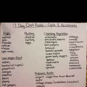 17 day diet foods cycle 1 accelerate health fitness pinterest