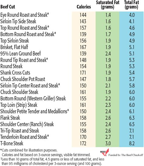 beef calories calories in a chicken thigh johny fit