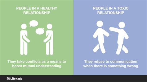 8 Essential Open Relationship To by Healthy Relationship Vs Toxic Relationship 8 Essential