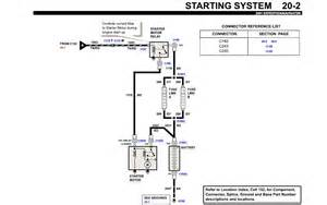 2001 ford expedition diagram 4 6 l efi vin w starter terminal