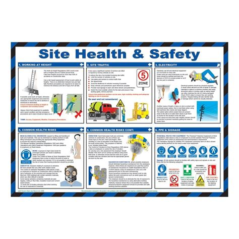 Ex Display Kitchen Cabinets site health and safety posters 590mm x 420mm from key