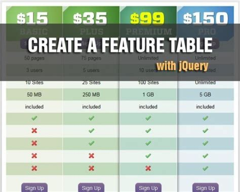 good layout features how to create a feature table design with jquery