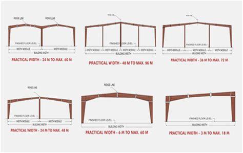 design of frame structure primary member rigid frame of structural system steel
