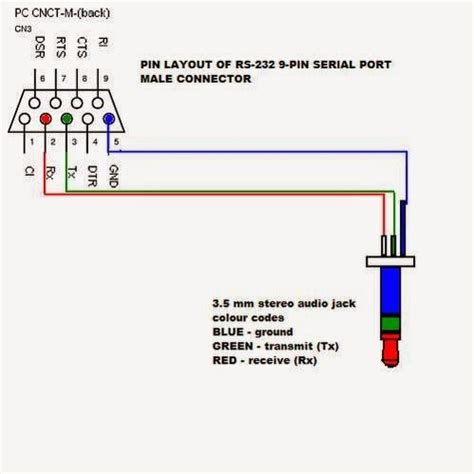 3 5 mm to xlr wiring diagram wiring diagram and