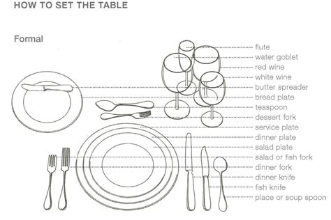 formal dinner table setting dinner plate setup google search fashion illustrations