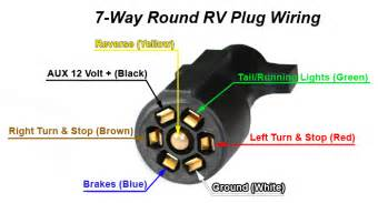 wiring diagram for 7 pin plug wiring free engine image