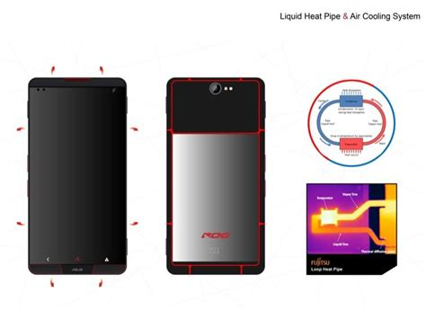 Asus Z2 Poseidon Ram 6gb asus z2 poseidon gaming phone concept with specs phonesreviews uk mobiles apps