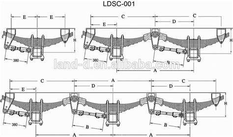 factory pattern java spring exle square tandem axle heavy truck part factory casting