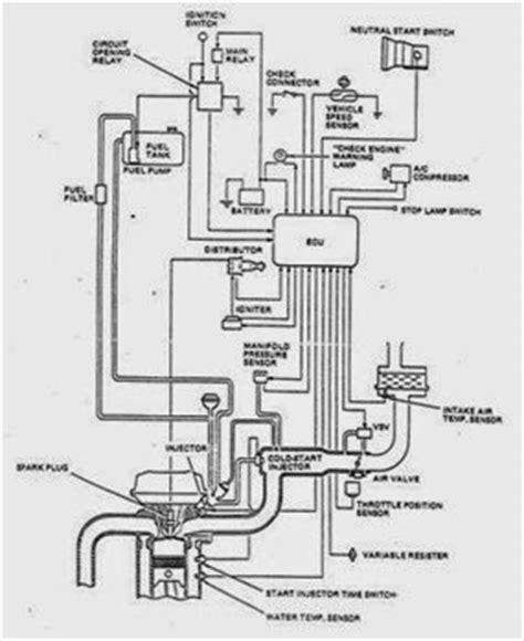 wiring diagram pengapian avanza diagram free
