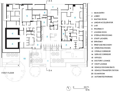 ambulatory surgery center floor plans ambulatory surgery center floor plans heathcare design