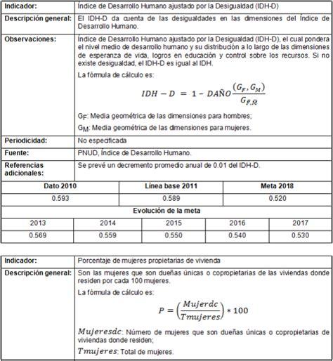 infonavit constancia de impuesto carta para declaracion anual de infonavit carta de