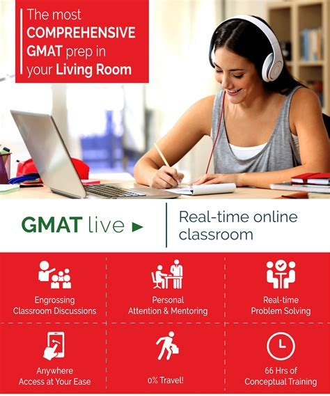 Gmat For Mba In Nepal by Gmat Live Classes Gmat Live Prep Gmat Live Course