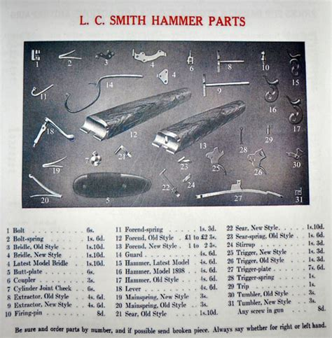 L Parts by The L C Smith Collectors Association
