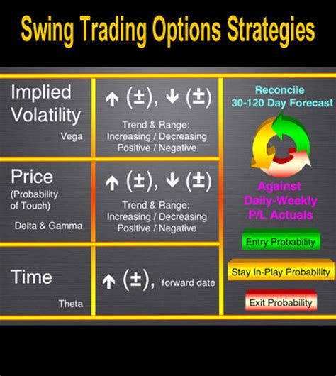 swing trading ideas swing trading stocks strategies 171 10 best binary brokers