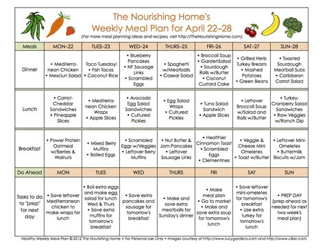 meal plans archives page 7 of 16 the nourishing home