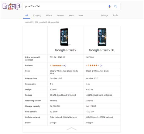 Are There Any Free Phone Lookups You Can Now Compare Phones By Using Search