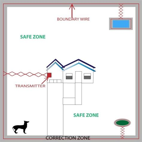 invisible fence wiring diagram create dead zone invisible