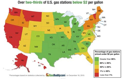 map of us gas prices u s gas price ave falls below 2 a gallon 171 the vw