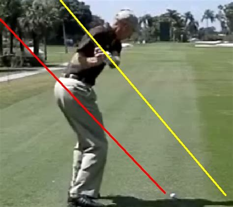 golf swing explained golf swing plane explained and solved in simple language