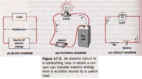 parts of electric circuit ch 17