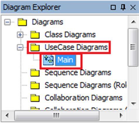 software untuk membuat use case diagram contoh diagram use case tekno jurnal