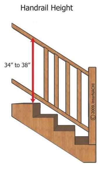banister financial height of banister on stairs 28 images handrails for