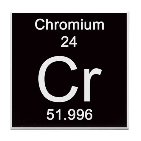 Chromium On Periodic Table by Periodic Table Chromium Tile Coaster By Science Lady