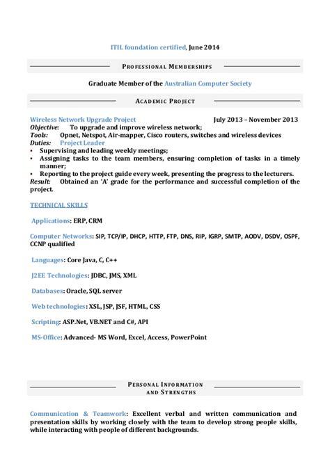 J N Reddy Resume by Basavaraj Ireddy Final Resume