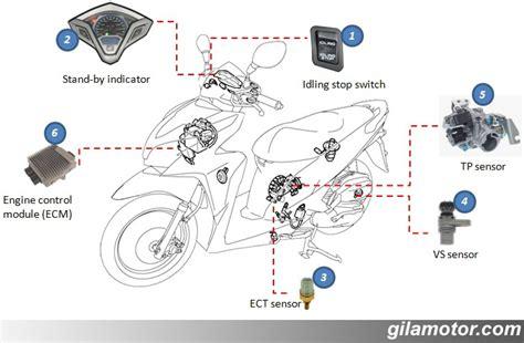 Alarm Motor Vario Techno modifikasi motor modifikasi motor vario techno autos weblog